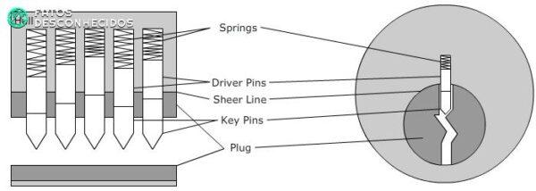 lock-design2