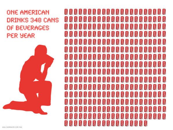 cans-per-capita-1280x960