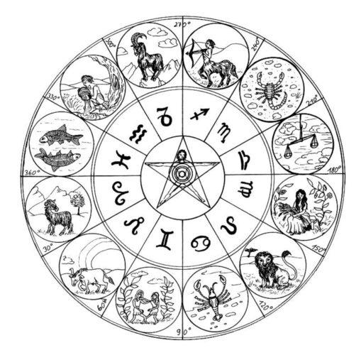 2542084-tattoo_pictures_of_zodiac_signs_scorpio_zodiac_tattoo_designs
