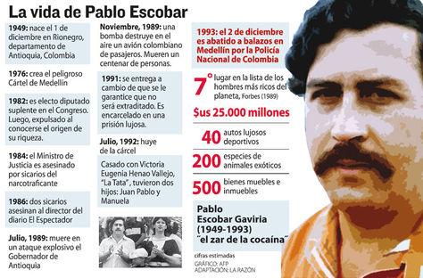 Info-vida-Pablo-Escobar_LRZIMA20131203_0001_11