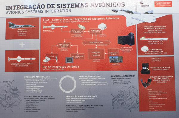 Mectron-Integração-de-sistemas-aviônicos