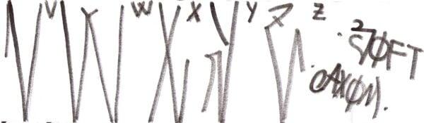 Conheça o significado das pichações