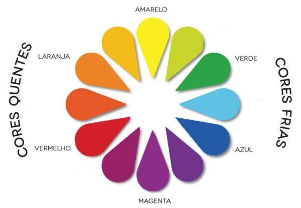 mapa-cores-complementares-ANA5