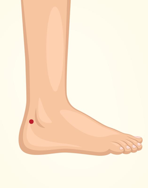 5 pontos do corpo para apertar e aliviar dores