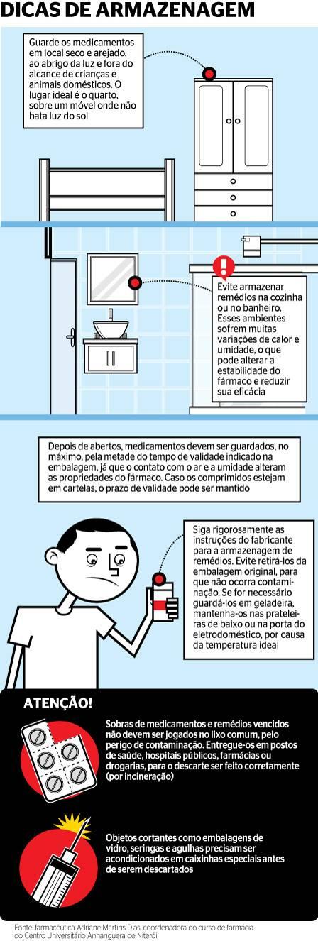guardar-medicamentos-web